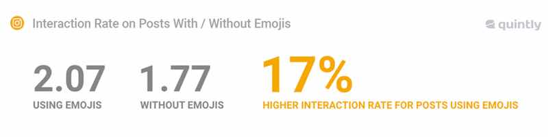 emoticon-interazione-post