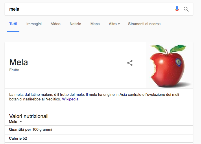 knowledge_graph_dati