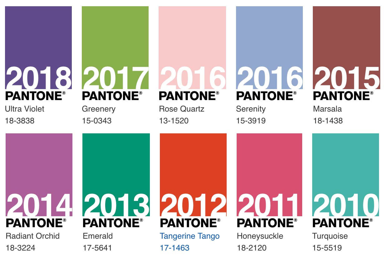 pantone-color-years